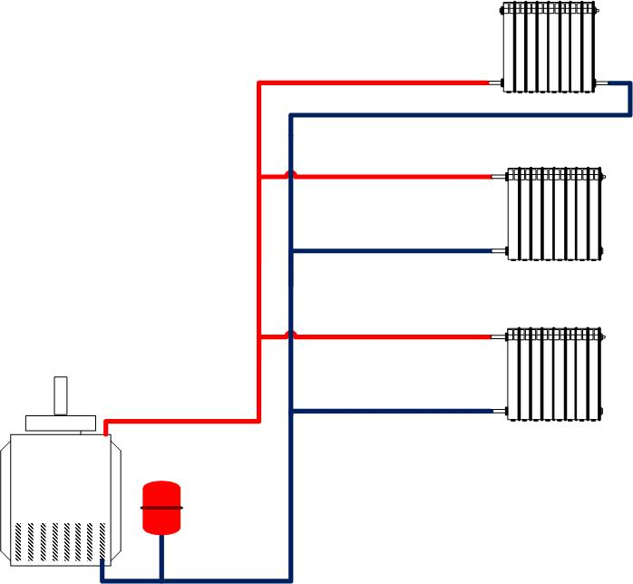 Двухконтурная система отопления дома